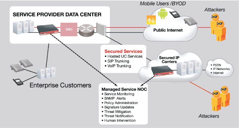 img-cloud-service-provider4-solutions